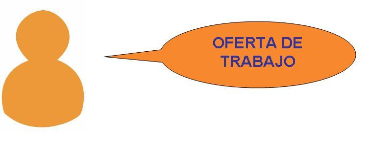 Oferta de empleo se busca persona para trabajar en puerto sagunto open space comarcal - Ofertas de trabajo en puerto real ...